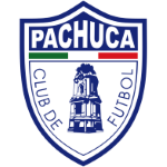 Tabla general Pachuca Futbol Mexicano Apertura 2005